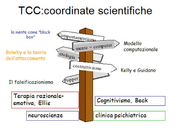 psicoterapia-cognitiva